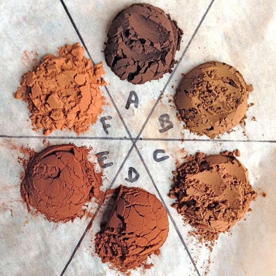 The A-B-C's of cocoa | King Arthur Flour