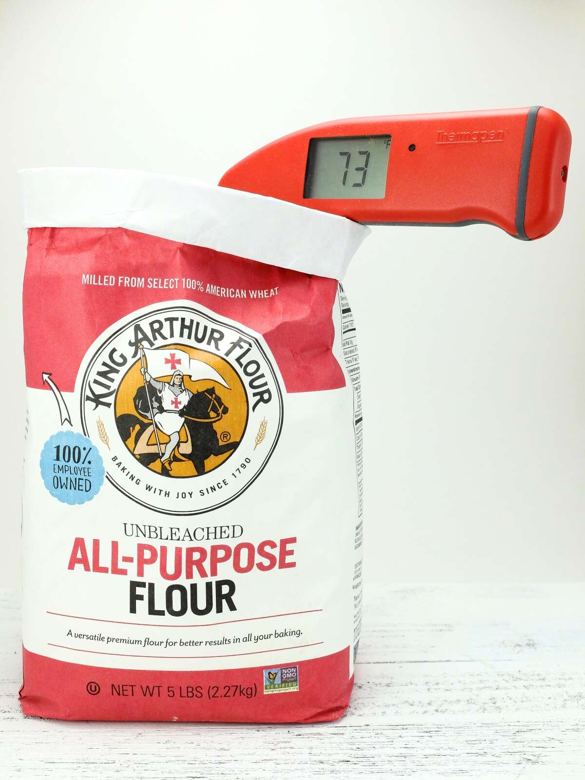 Determining the friction factor in baking via @kingathurflour